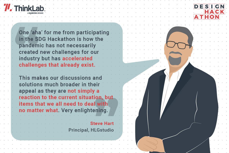 Steve Hart of HLGstudio talks about ThinkLab's Design Hackathon
